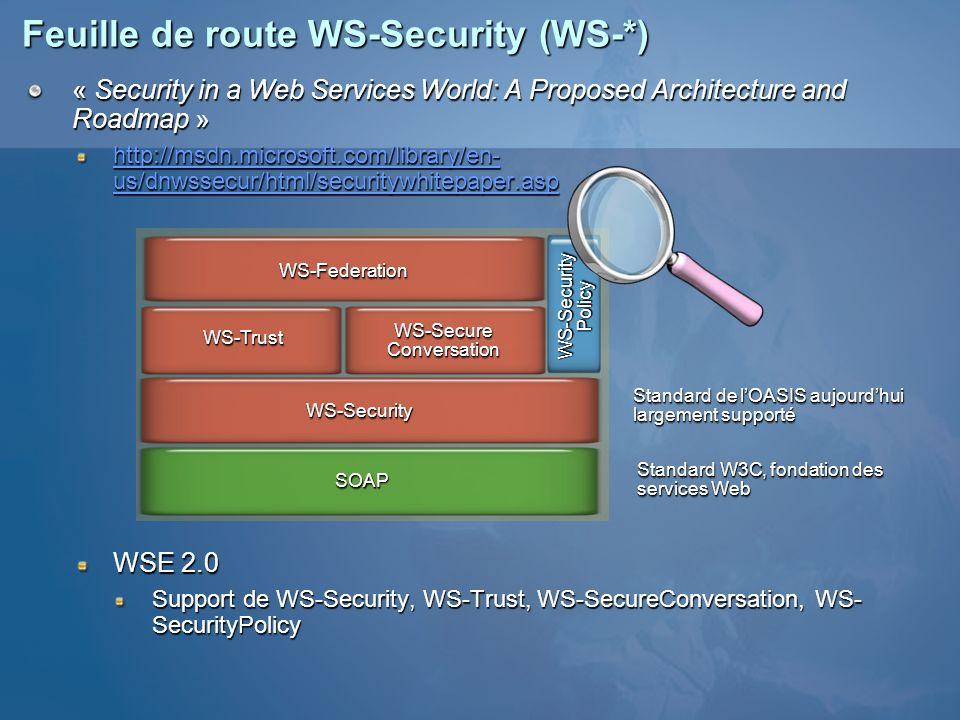 WS-Security, la fondation « Web Services Security SOAP Message Security 1.0 » WS-Security 2004, OASIS Standard 200401, Mars 2004 http://docs.oasis-open.org/wss/2004/01/oasis-200401-wss-soap-message- security-1.0.pdf http://docs.oasis-open.org/wss/2004/01/oasis-200401-wss-soap-message- security-1.0.pdf Disponibilité dun profil dinteropérabilité WS-I Basic Security Profile Working Group http://www.ws-i.org/deliverables/workinggroup.aspx?wg=basicsecurity Définit un « framework » pour la construction de protocoles de sécurité capitalisant sur les spécifications XML de sécurité existantes Intégrité (et non répudiation) Sappuie sur W3C « XML Signature Syntax and Processing » (XMLDSIG) http://www.w3.org/TR/xmldsig-core Signatures multiples, parties spécifiques Confidentialité Sappuie sur W3C « XML Encryption Syntax and Processing » (XMLENC) http://www.w3.org/TR/xmlenc-core Chiffrement multiples, parties spécifiques Propagation des jetons de sécurité Support des jetons binaires et XML
