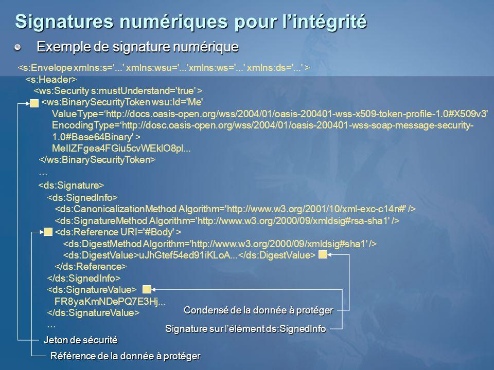 … <ws:Reference URI= #Me ValueType= http://docs.oasis-open.org/wss/2004/01/oasis-200401-wss-x509-token-profile- 1.0#X509v3 /> … … Signatures numériques pour lintégrité Exemple de signature numérique Données signées Référence au jeton qui peut être utilisé pour vérifier la signature