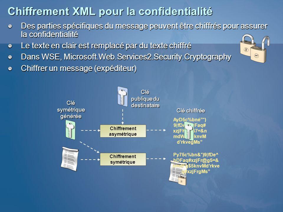 Chiffrement XML pour la confidentialité Déchiffre un message (destinataire) Py75c%bn&*)9|fDe^ bDFaq#xzjFr@g5=& nmdFg$5knvMdrkve q#xzjFrgMs AyD5c%bné*) 9|fDe^bDFaq# xzjFKr@67=&n mdWzm5knvM drkvegMs Clé chiffrée Clé privée du destinataire Déchiffrement asymétrique Déchiffrement symétrique