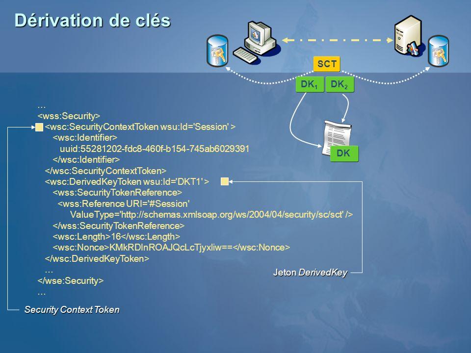 WS-Policy Au delà de ce que WSDL fournit, quoi dautre est nécessaire pour décrire un service Web .