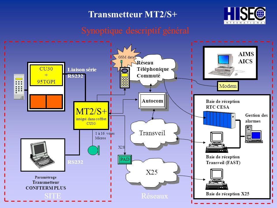 Transmetteur MT2/S+ Spécifications techniques: Interfaces Réseaux : - Transveil 15 numéros de services - RTCProtocole CESA 5 numéros - GSM DATA5 numéros possibles - X25 (en X28)5 numéros possibles
