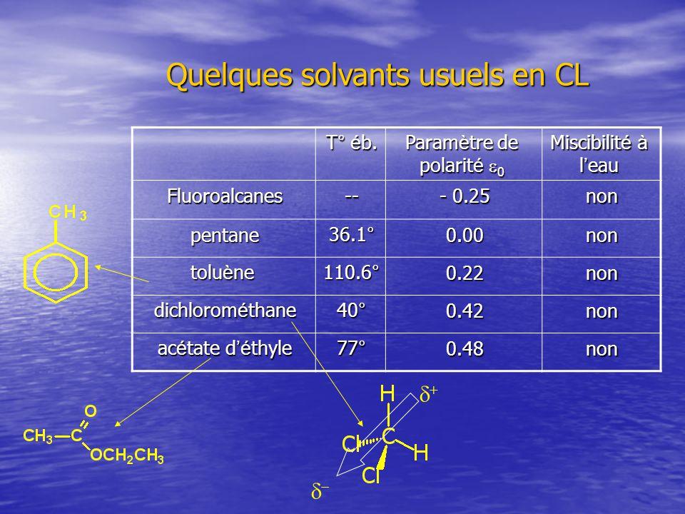 oui0.5366° Tétrahydrofurane (THF) oui0.6082°isopropanol ouiélevé100°eau oui0.764.5°méthanol oui0.778°éthanol oui0.5281°acétonitrile oui0.5356°acétone Miscibilité à leau Paramètre de polarité 0 T° éb.