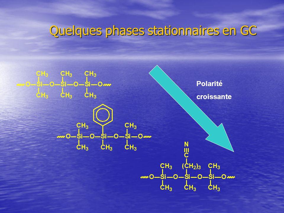 Les phases stationnaires polaires en LC La silice : SiO 2 Solide macromoléculaire Groupes silanols en surface Donneurs et accepteurs de pont H Partiellement ionisés à partir d un pH 3 Caractéristiques du solide Caractéristiques du solide : Forme des grains : sphérique ou irrégulière Granulométrie : 1,7 à 10 µm de diamètre moyen (ou plus pour la chromatographie préparative) Porosité : taille moyenne des pores ( 60 - 1000 Å); plus de 95% de la surface du solide se trouve dans le volume poreux.