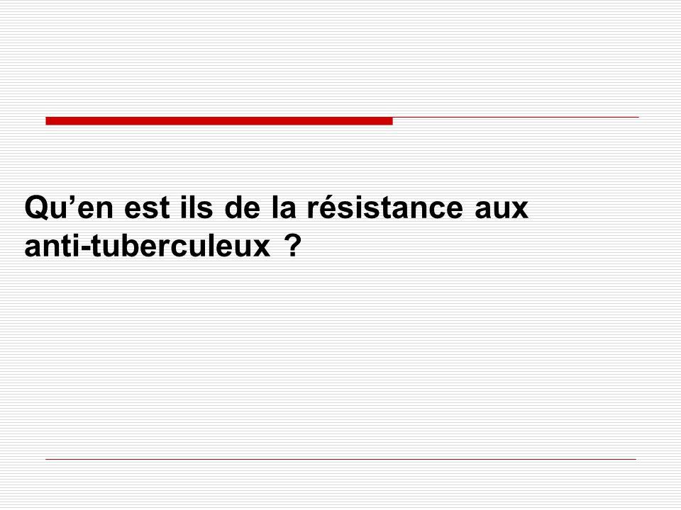 SURVEILLANCE DE LA RESISTANCE Evaluer la résistance de M.tuberculosis aux antituberculeux de 1ère ligne: INH ; RIF; EMB et SM Déterminer la fréquence des souches multirésistantes (MDR): INH+RIF Evolution de cette résistance durant les 4 dernières années Nouveaux cas de tuberculose (primaire) Patients déja traités ( acquise)