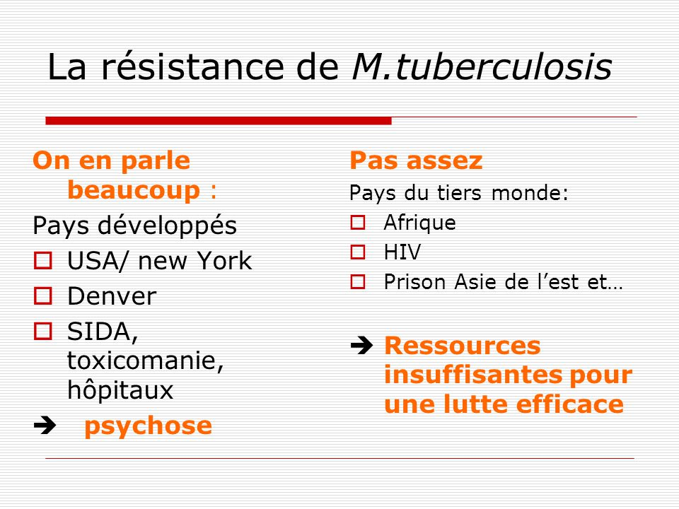 TUBERCULOSE MULTIRESISTANTE WHO/CDS/TB/2000.278