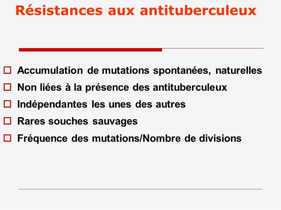 Résistances aux antituberculeux Fréquence des mutations SM:10 -5 INH :10 -5-6 RIF :10 -8 PZ:10 -3 EMB:10 -5 INH+ SM: 10 -11 INH+RIF: 10 -13-14 RESISTANCE du BK est un phénomène acquis déclenché par lhomme