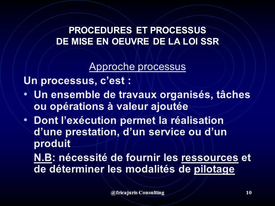 @fricajuris Consulting11 PROCEDURES ET PROCESSUS Les processus principaux (norme ISO 9001) : 1.