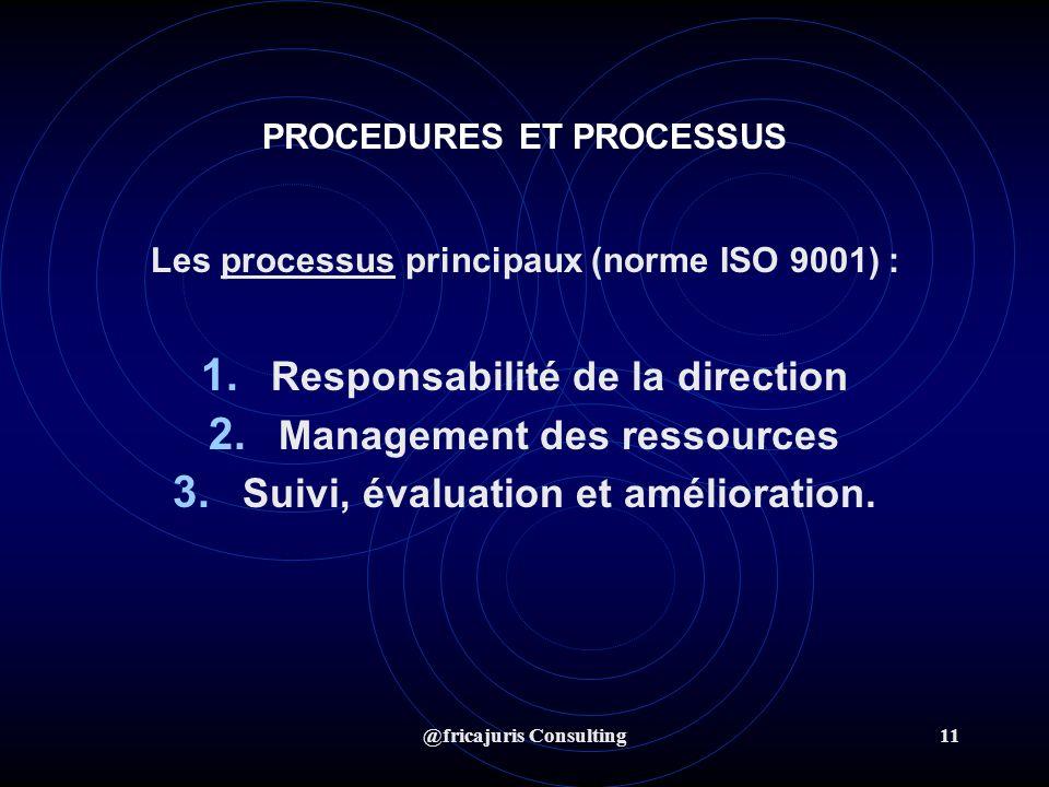@fricajuris Consulting12 PROCEDURES ET PROCESSUS Responsabilité de la direction du Réseau 1.