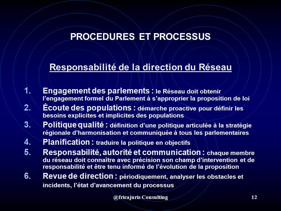 @fricajuris Consulting13 PROCEDURES ET PROCESSUS Management des ressources 1.