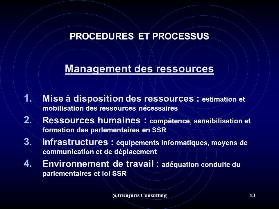 @fricajuris Consulting14 PROCEDURES ET PROCESSUS Suivi, Évaluation et amélioration 1.
