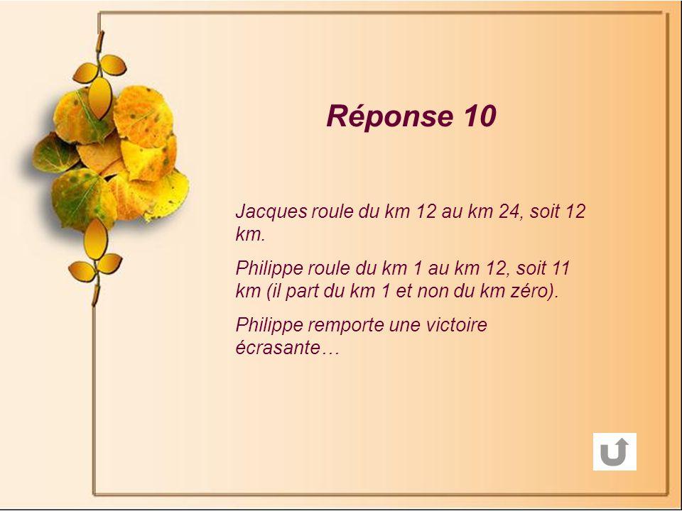 Réponse 10 Jacques roule du km 12 au km 24, soit 12 km.