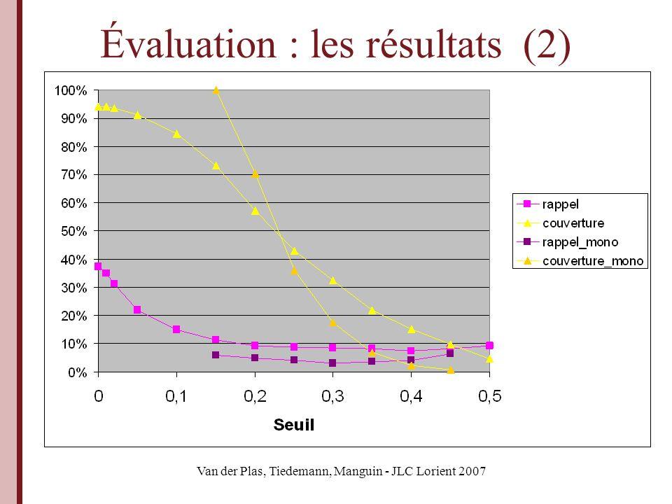 Van der Plas, Tiedemann, Manguin - JLC Lorient 2007 Bilan et perspectives Technique améliorable par la prise en compte des unités composées Méthode déjà plus précise que le traitement monolingue basé sur la syntaxe Importantes perspectives lexicographiques
