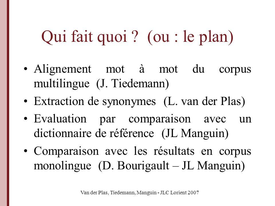 Van der Plas, Tiedemann, Manguin - JLC Lorient 2007 Le corpus utilisé Corpus Europarl : actes du parlement européen (Ph.