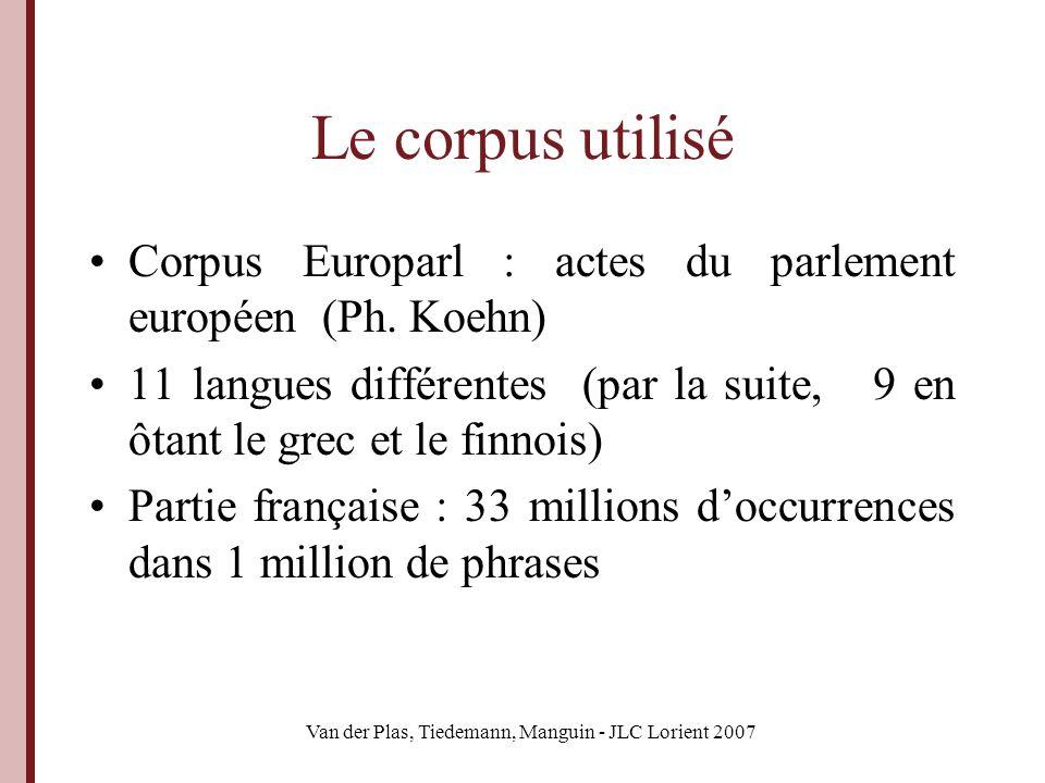 Van der Plas, Tiedemann, Manguin - JLC Lorient 2007 Lalignement Premier alignement par phrases (nécessaire avant létape suivante) Alignement mot à mot avec loutil Open Source GIZA++ (F.J.
