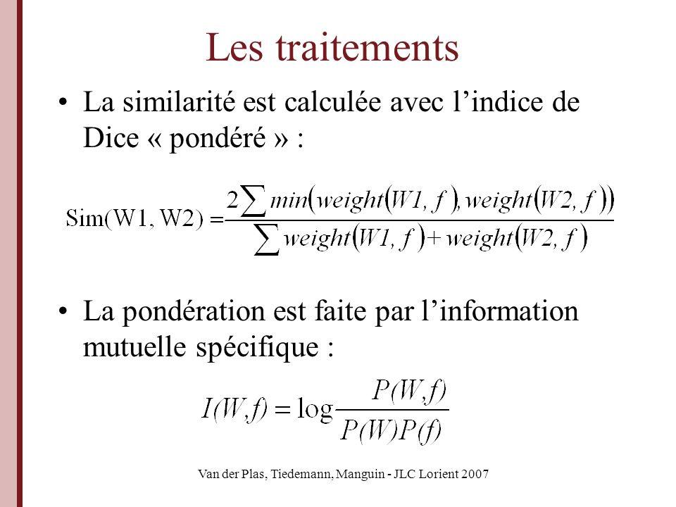 Van der Plas, Tiedemann, Manguin - JLC Lorient 2007 Exemple de résultats accident : (0.172) catastrophe, (0.172) incident, (0.134) naufrage, (0.110) désastre, (0.103) malheur, (0.096) sinistre, (0.089) tragédie, (0.068) drame, (0.056) événement, (0.051) calamité, (0.044) épisode, (0.033) catastrophique, (0.032) désastreux, (0.031) cataclysme, (0.025) hasard, (0.023) ravage, (0.022) lésion, (0.022) dommage, (0.019) blessure, (0.018) catastropher, (0.018) route, (0.018) mégarde, (0.017) malheureux, (0.016) fléau, (0.016) affaire, (0.015) blessé, (0.015) tort, (0.015) débâcle, (0.015) dégât