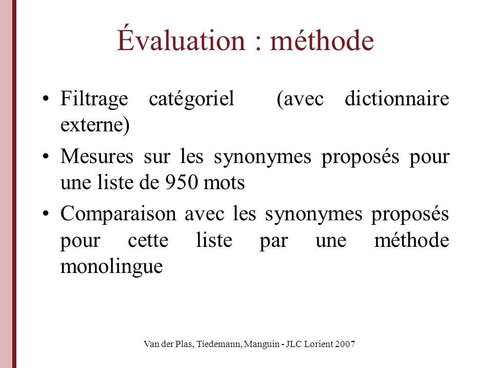 Van der Plas, Tiedemann, Manguin - JLC Lorient 2007 Évaluation : les mesures Couverture Précision Rappel