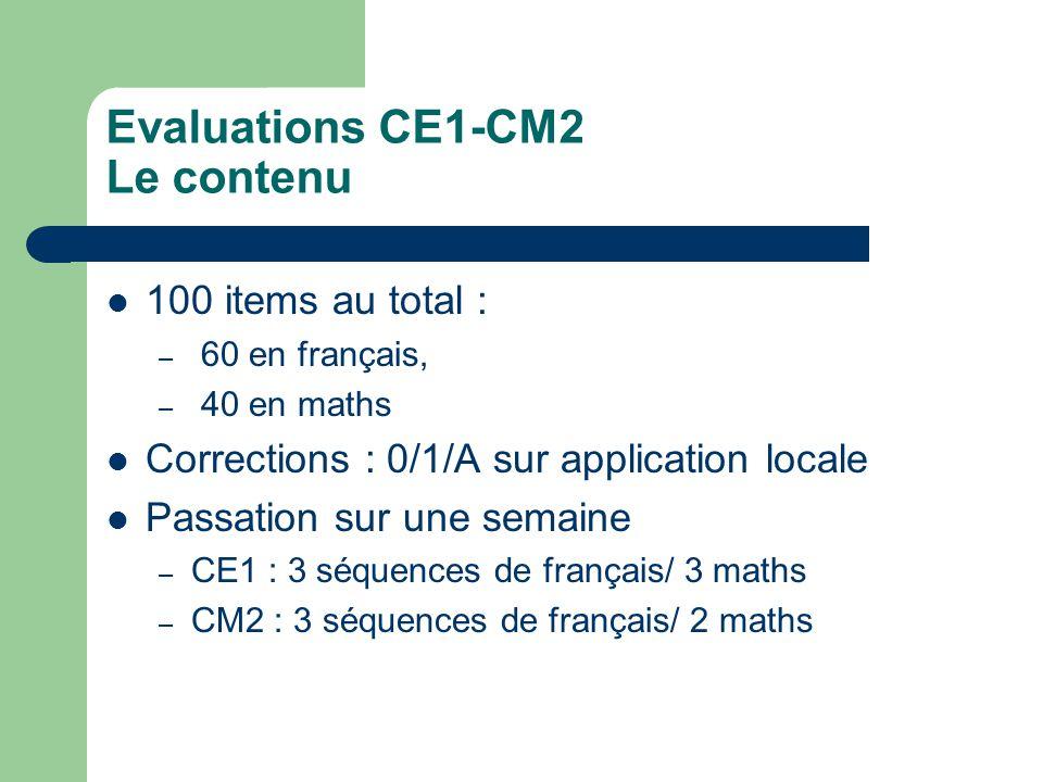 Evaluations CE1/CM2 Saisie et remontée o Première saisie sur une application locale Résultats de chaque élève Résultats/ profil moyen de lécole : (0 à 33%de réussite / 33% à 50% / 50% à 66% / + de 66%) Résultats anonymés o Remontée vers le MEN par une application WEB distincte o Suivi des opérations par les IGEN