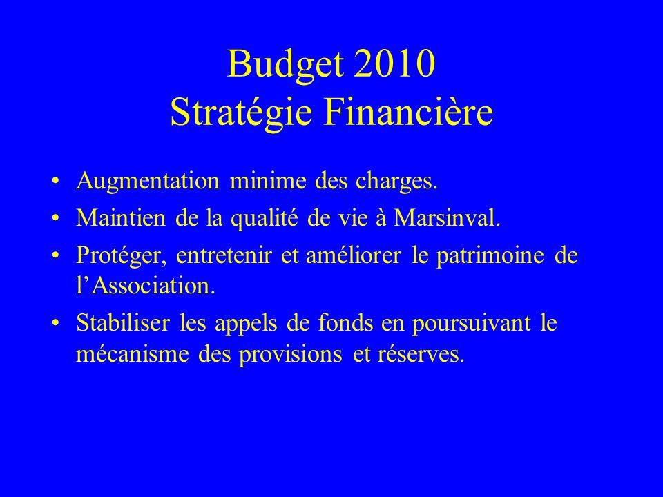 Budget 2010 Synthèse Total Général: 152,830: 548 par maison (2009 budget 149,990 : 538 par maison): augmentation de 10 par maison, soit 1.9%.