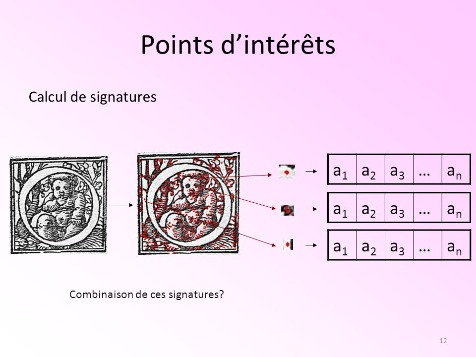 13 Couche texture Extraction de points dintérêts SIFT FAST 5354 PI 13305 PI 886 PI