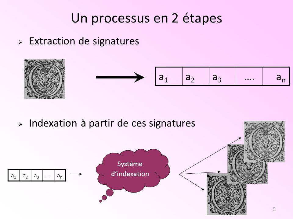 6 Calcul de signatures : état de lart - indexation et recherche dimages Trois types dapproches développées en indexation 1.Approche globale : Considère limage dans son ensemble Caractérise limage en utilisant des statistiques calculées sur limage entière.