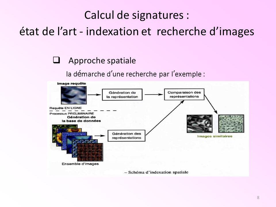 9Mickaël Coustaty Semi-locales Autour de points dintérêts Plusieurs signatures de dimension réduite Chaque signature = un élément (caractéristique) de limage Signatures a fort pouvoir discriminant Intégration du spatial Calcul de signatures : Orientations