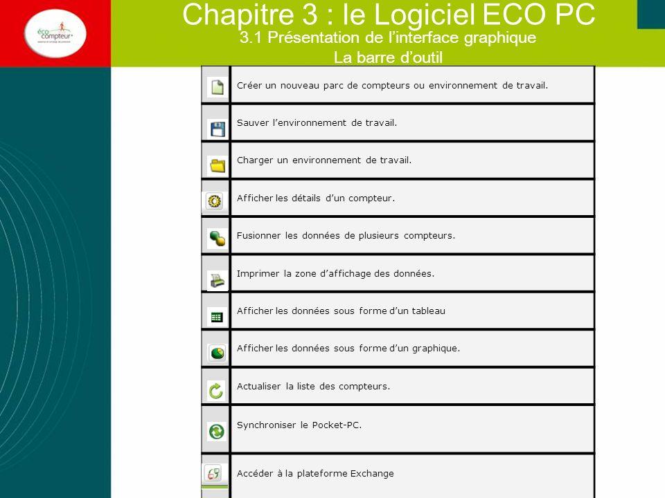 3.1 Présentation de linterface graphique Les Menus Chapitre 3 : le Logiciel ECO PC Le Menu « Fichier » Importer une base de donnée.mdb Sauvegarder la base de données locale.mdb Configurer limprimante par défaut Imprimer le graphique ou le tableau Exporter le graphe ou le tableau