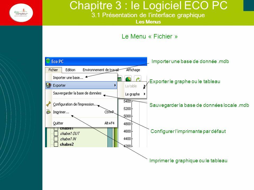 Chapitre 3 : le Logiciel ECO PC Le Menu « Edition » Afficher les propriétés dun compteur Savoir déplacer des compteurs et organiser sa propre liste.