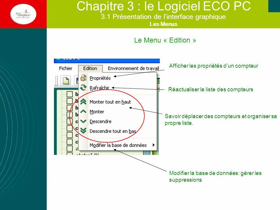 Chapitre 3 : le Logiciel ECO PC Le Menu « Affichage » Changer de mode de visualisions: tableau ou graphique Installer ECO POCKET Synchroniser le Pocket avec le PC pour récupérer les données Régénérer la liste des compteurs Le Menu « PDA » 3.1 Présentation de linterface graphique Les Menus