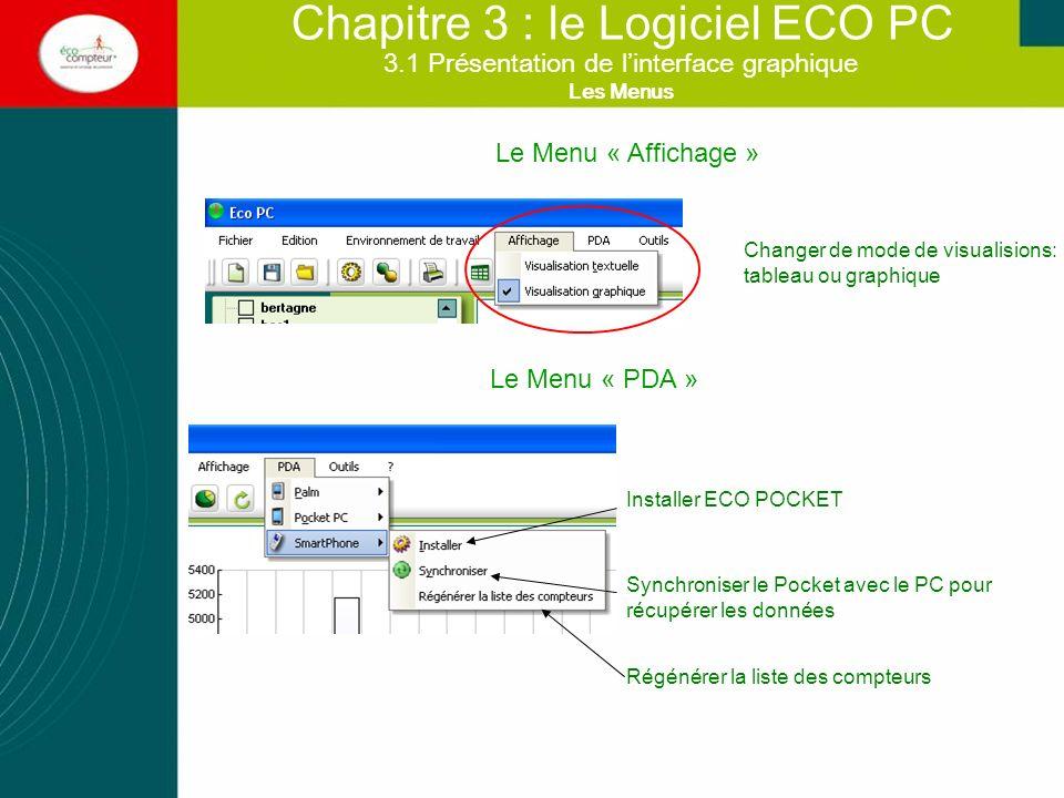 Chapitre 3 : le Logiciel ECO PC Si le Palm ou Pocket se déchargent et perdent la mémoire totalement ou si vous acquérez un nouveau PDA, vous pouvez recréer les compteurs avec une seule opération.