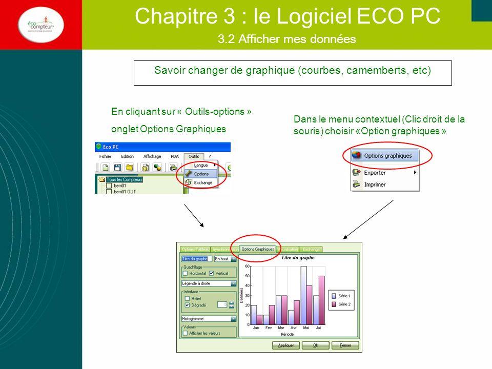Chapitre 3 : le Logiciel ECO PC Comparer les données par: Compteurs Périodes : les données seront alors affichées en fonction des années.