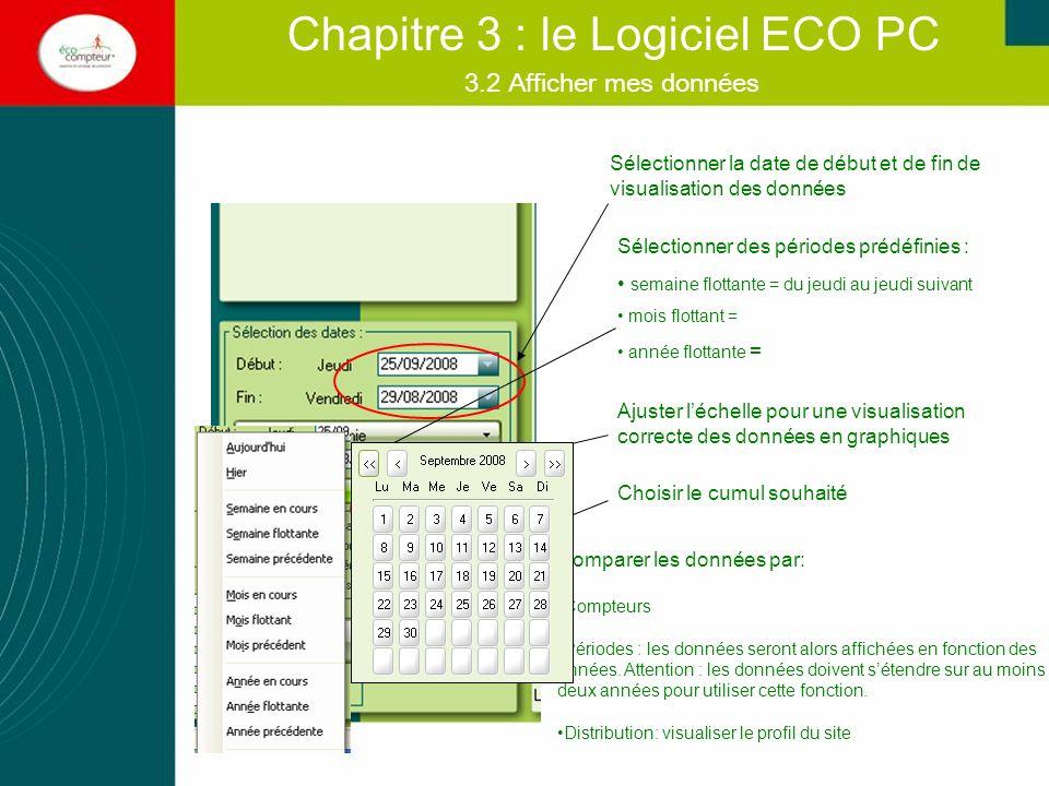 Afficher mes données Chapitre 3 : le Logiciel ECO PC Distribution : cumul des données historiques par jour ou par heure.