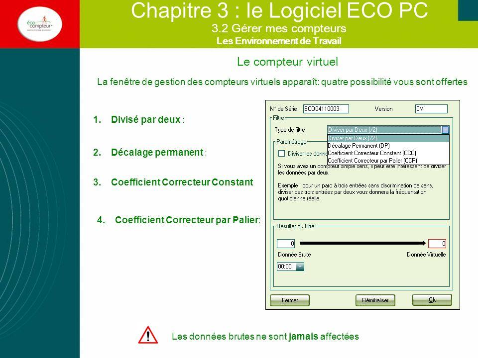 Le compteur virtuel Chapitre 3 : le Logiciel ECO PC Diviser par deux : diviser par deux les données brutes du compteur..