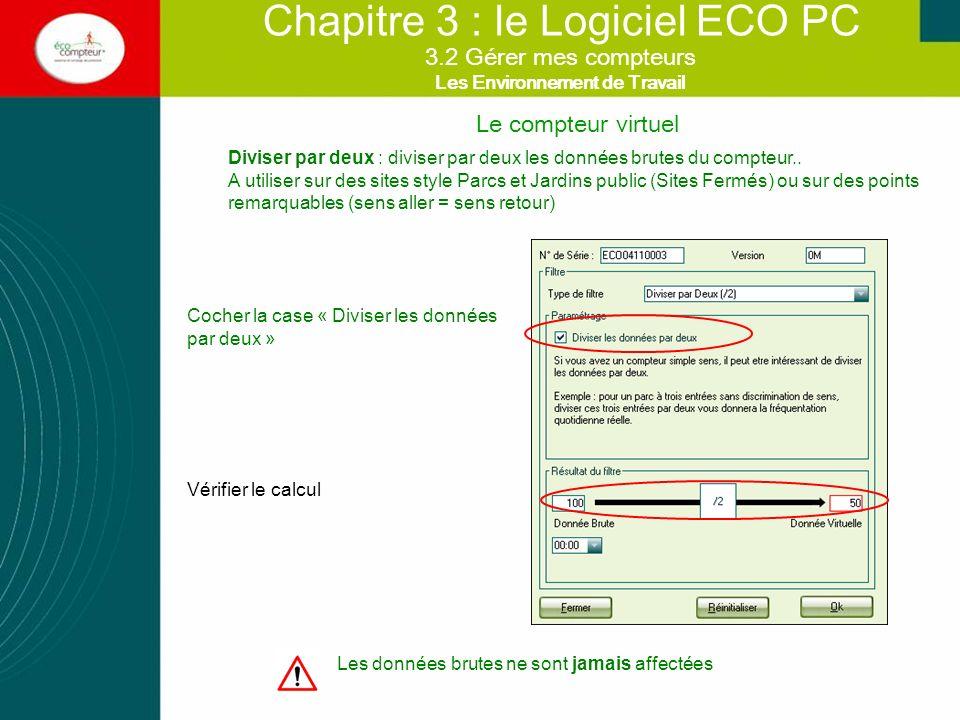 Le compteur virtuel Chapitre 3 : le Logiciel ECO PC Décalage permanent : retirer heure par heure un nombre fixe de passage.