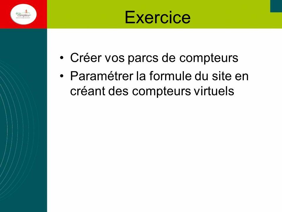 Quelques références Liste exhaustive sur notre site web http://www.eco- compteur.com/Clients.html?wpid=14655http://www.eco- compteur.com/Clients.html?wpid=14655