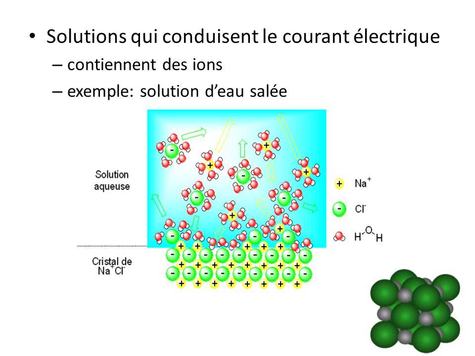 solutions qui ne conduisent pas le courant électrique – contiennent des molécules (édifices neutres) – exemple: solution de glucose molécules deau molécules de glucose solution de glucose