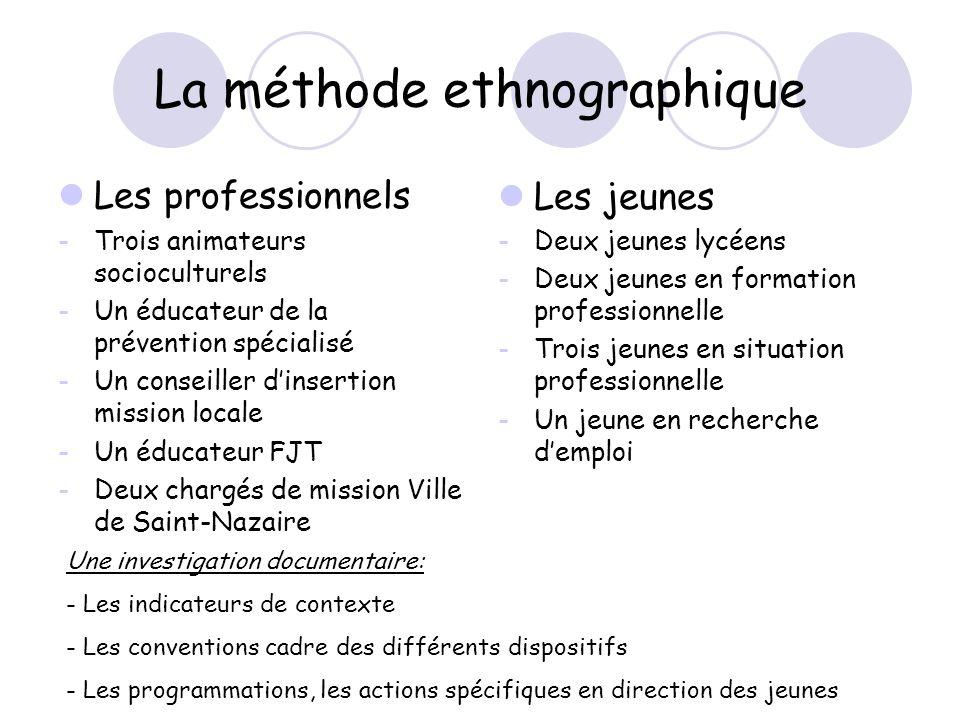 Quelques indicateurs de contexte Les jeunes des quartiers prioritaires de Saint-Nazaire représentent-ils un public spécifique au sein de la jeunesse nazairienne.