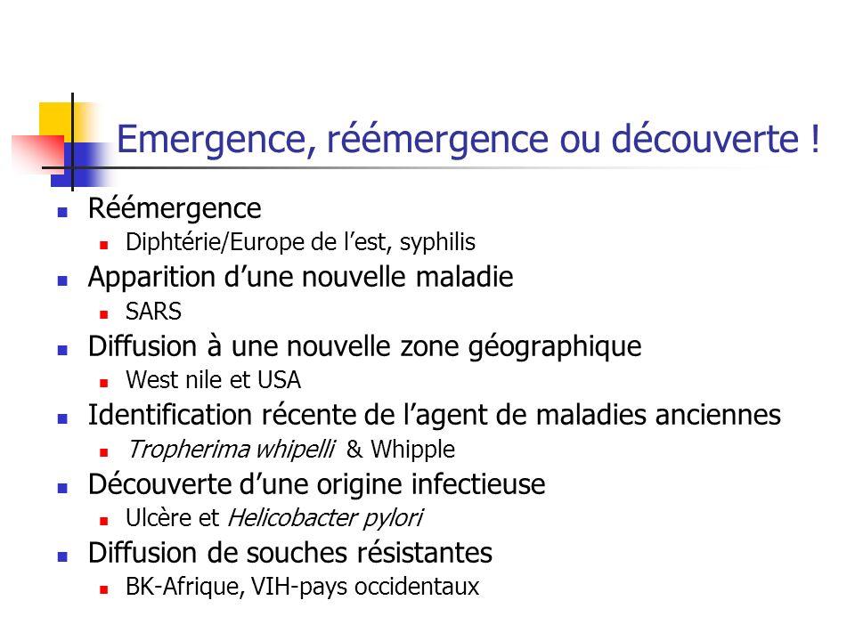 Nombreuses pathologies: Maladies « actives » West nile Grippe « classique » Maladies peu « actives » Fièvres hémorragiques Peste SARS S.