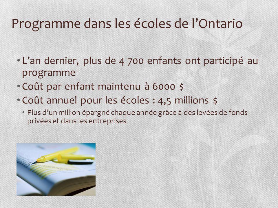 Résultats du programme en Ontario