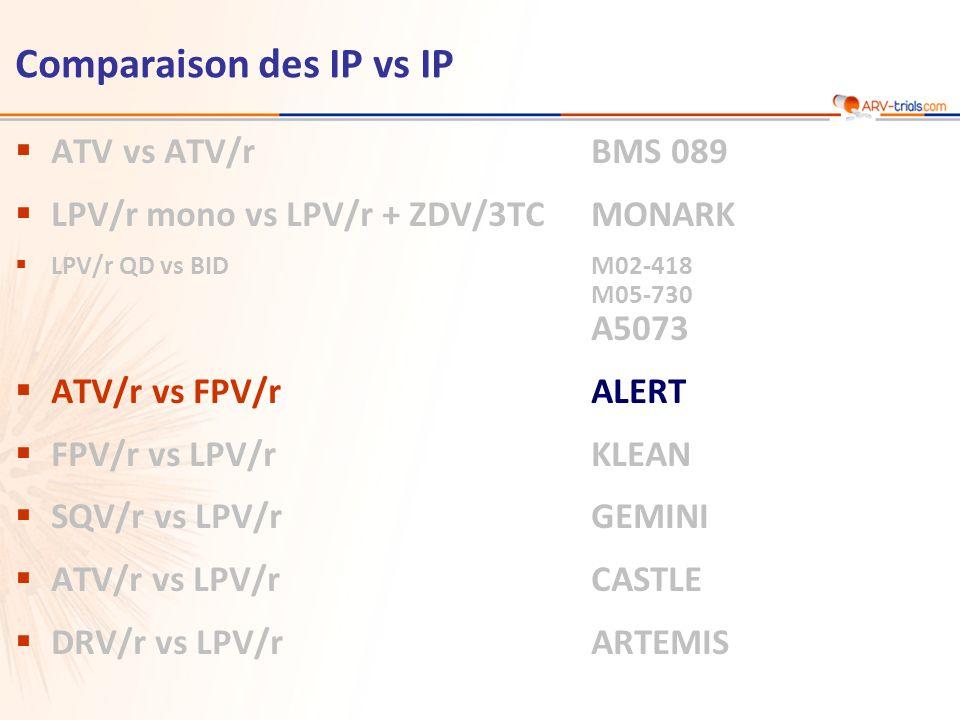 Etude ALERT : ATV/r QD vs FPV/r QD, en association à TDF/FTC Schéma d étude Smith KY.