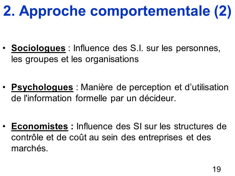 Létude des SI est un champ multidisciplinaire Les approches contemporaines des SI 20