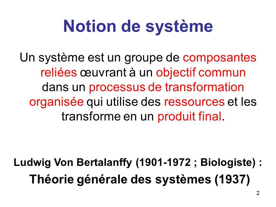 3 Notion de système dinformations (S.I.) S.I.
