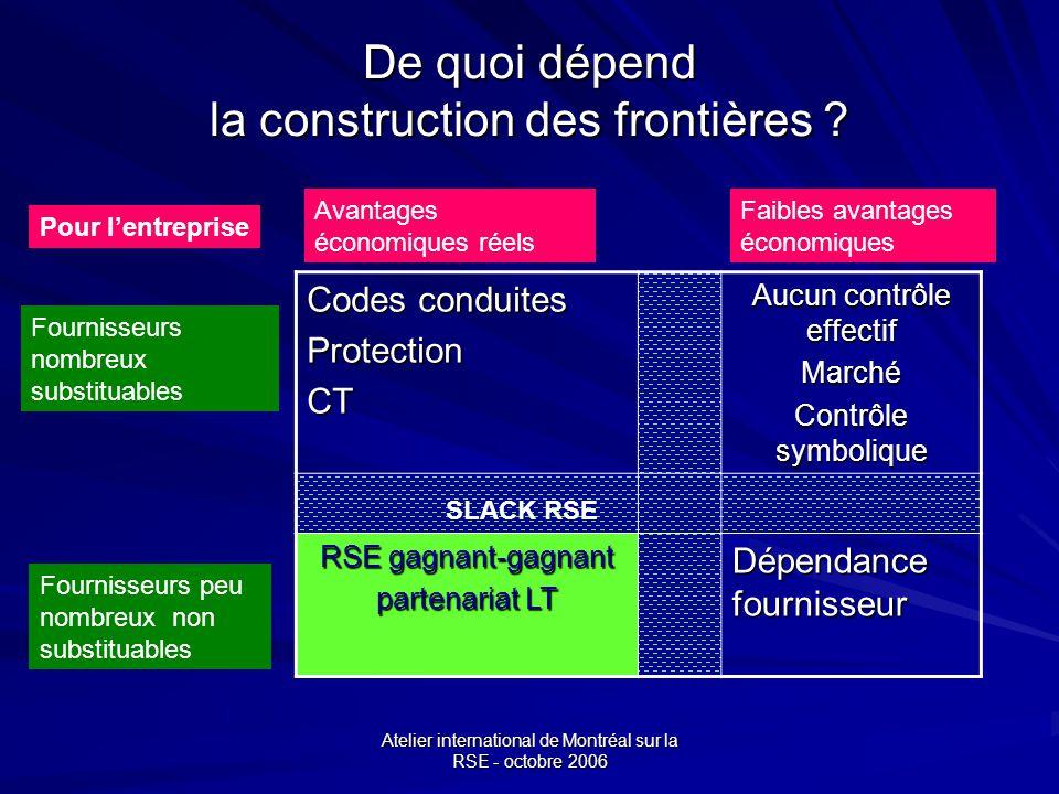 Atelier international de Montréal sur la RSE - octobre 2006 De quoi dépend la construction des frontières .