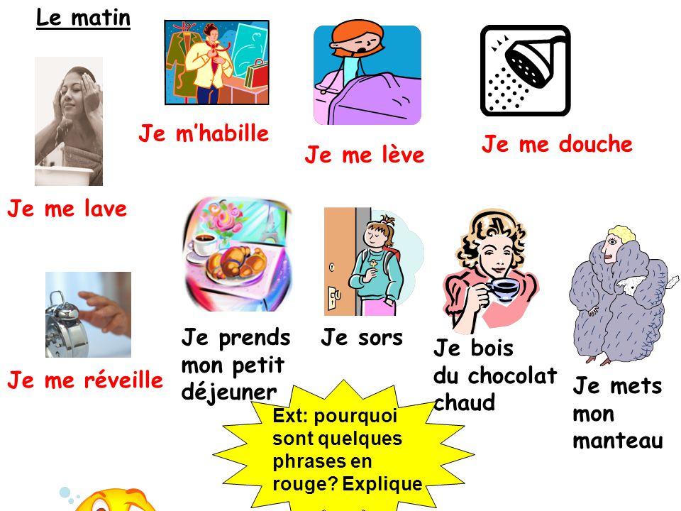 Reflexive verbs You have already met je mappelle I am called The following verbs work in the same way se réveillerto wake up se leverto get up se laver to get washed se doucherto have a shower shabillerto get dressed se brosserto brush sappelerto be called Je me réveille Je me lève Je me lave Je me douche Je mhabille Je me brosse Je mappelle