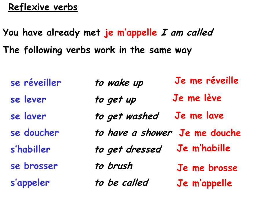 Reflexive verbs This is how reflexive verbs work: Se laver – to get washed je me lave tu te laves il/elle se lave nous nous lavons vous vous lavez ils/elles se lavent I get washed you get washed he/she gets washed we get washed you get washed they get washed