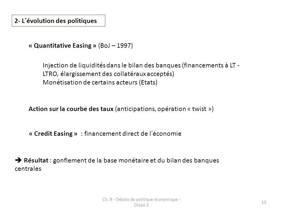 Ch. 9 - Débats de politique économique - Diapo 5 14