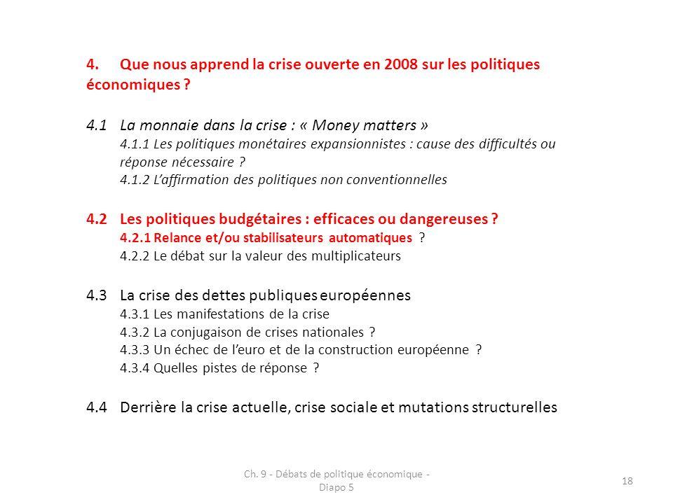 Ch.9 - Débats de politique économique - Diapo 5 19 4.