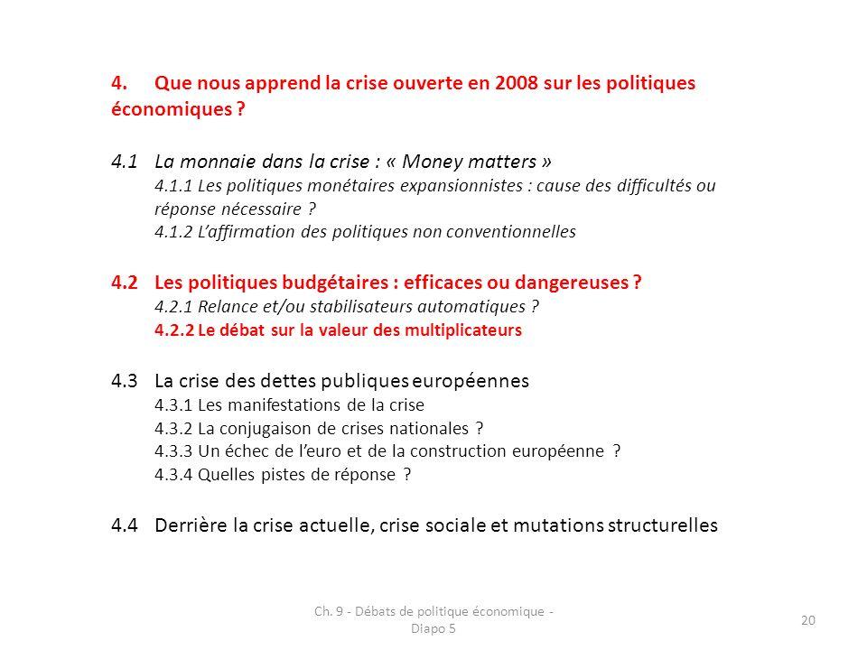 Ch.9 - Débats de politique économique - Diapo 5 21 4.