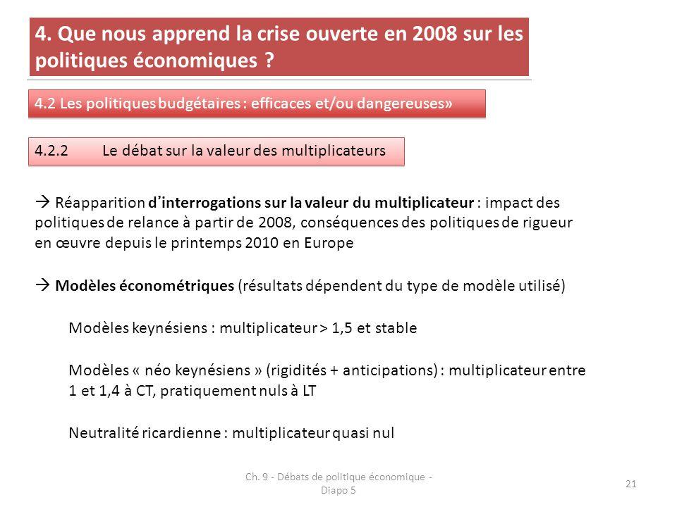 Ch.9 - Débats de politique économique - Diapo 5 22 Prise en compte dexpériences historiques C.