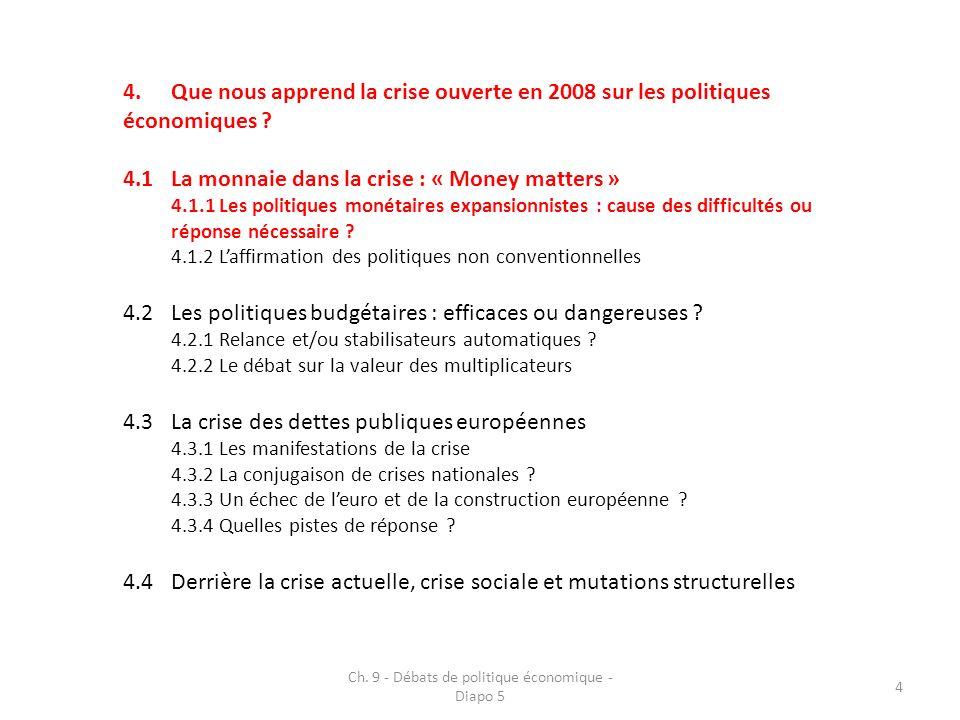 5 4.Que nous apprend la crise ouverte en 2008 sur les politiques économiques .