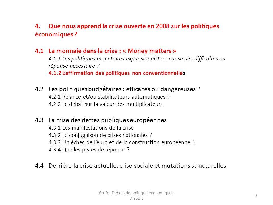 10 4.Que nous apprend la crise ouverte en 2008 sur les politiques économiques .